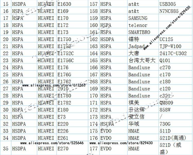 Hame A1 3g mifi router