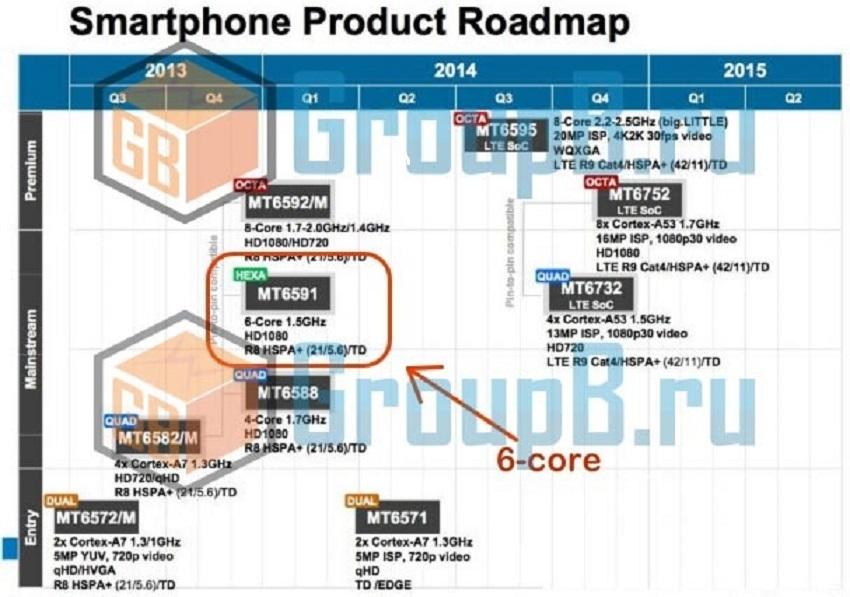 roadmap 2014