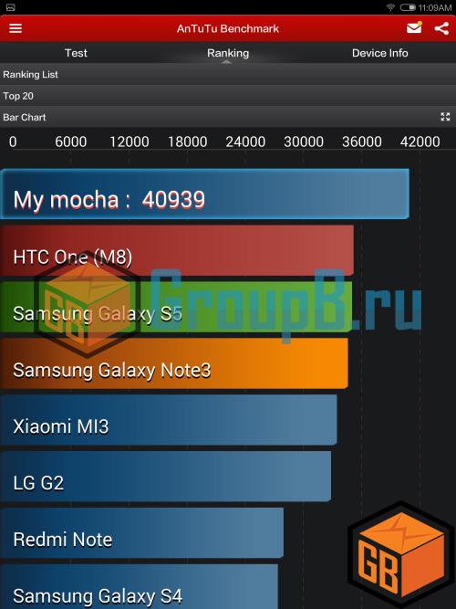 Xiaomi MiPad antutu