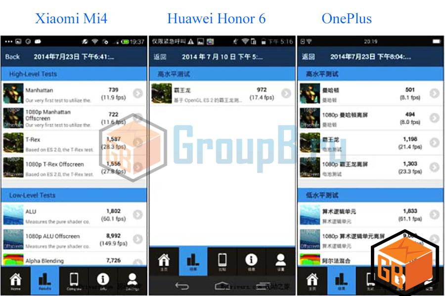 mi4 vs honor 6 vs one plus