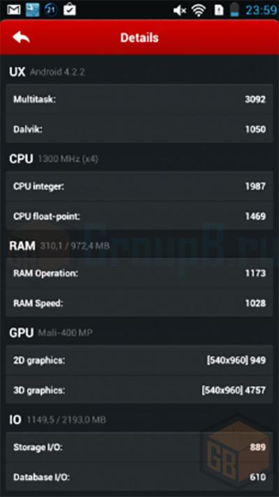 Lenovo A850 антуту