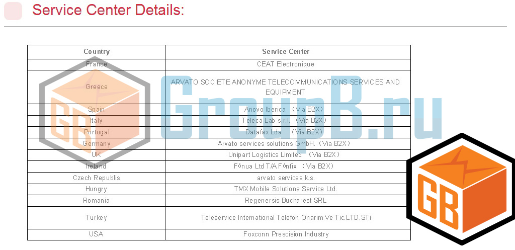 Coolpad service Center