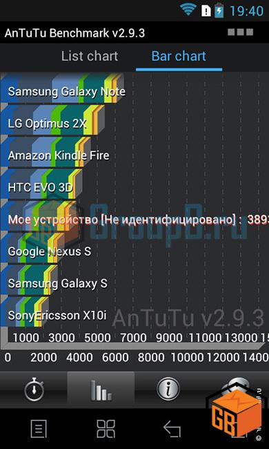 lenovo s880 антуту