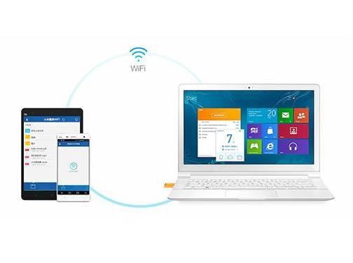 xiaomi 8gb wifi