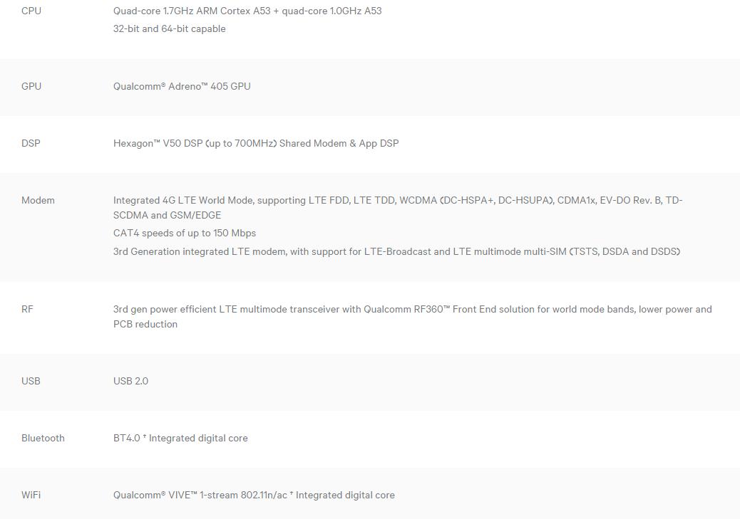 MT6752 vs Snapdragon 615