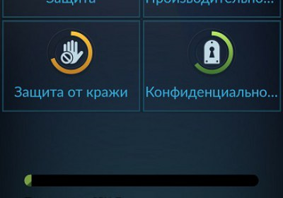 avg pro для android