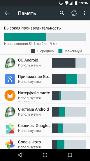 androidmreview10