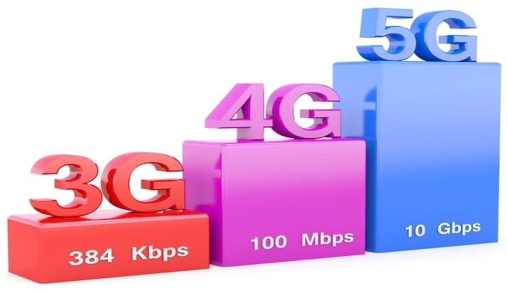 самый быстрый мобильный интернет