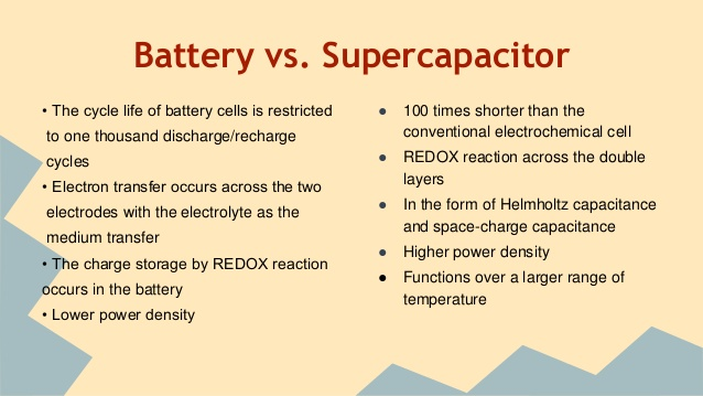 Supercapacitor