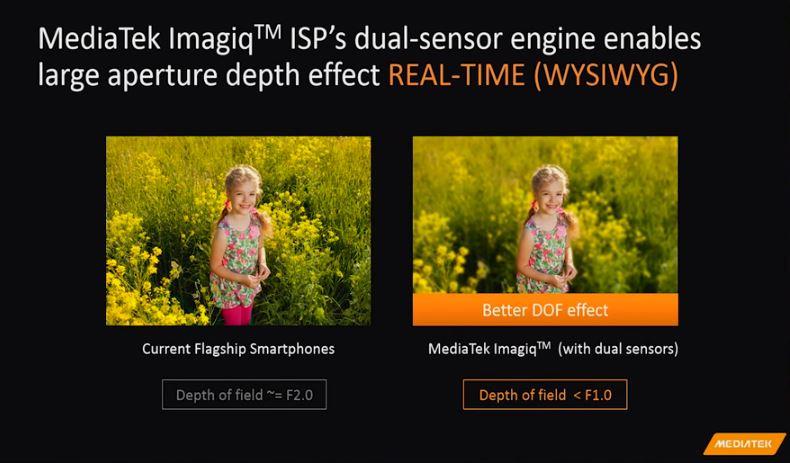 Imagiq image signal processor