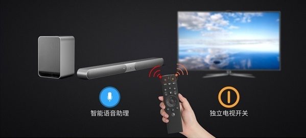 LeEco Smart Home Theatre TV Kit