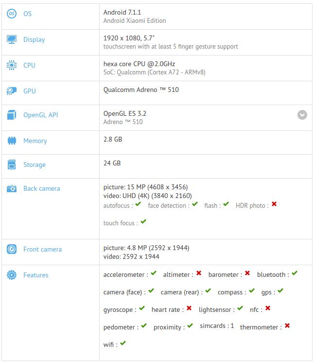 GFXBench: Неизвестное устройство Xiaomi