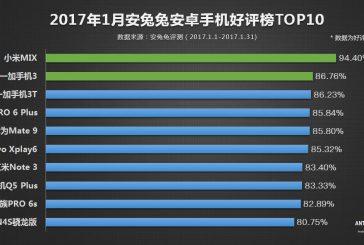 AnTuTu: Топ-10 лучших смартфонов за январь 2017 года