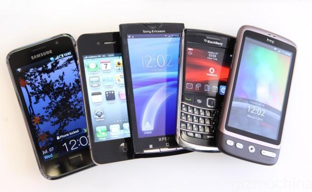 Рентабельность китайский смартфонов