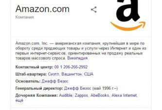 Harris Poll: Amazon занял первое место