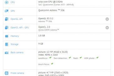 Новый смартфон ZTE Z986 засветился в GFXBench