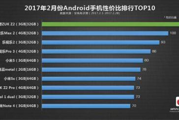 AnTuTu опубликовал топ-10 китайских смартфонов по соотношению цена/качество