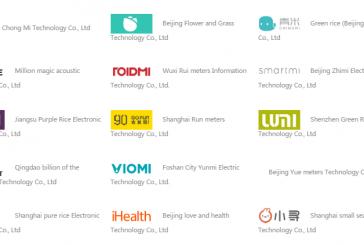 Xiaomi вложила средства в развитие 77 новых проектов