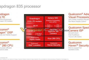 Процессор Qualcomm становится мобильной платформой