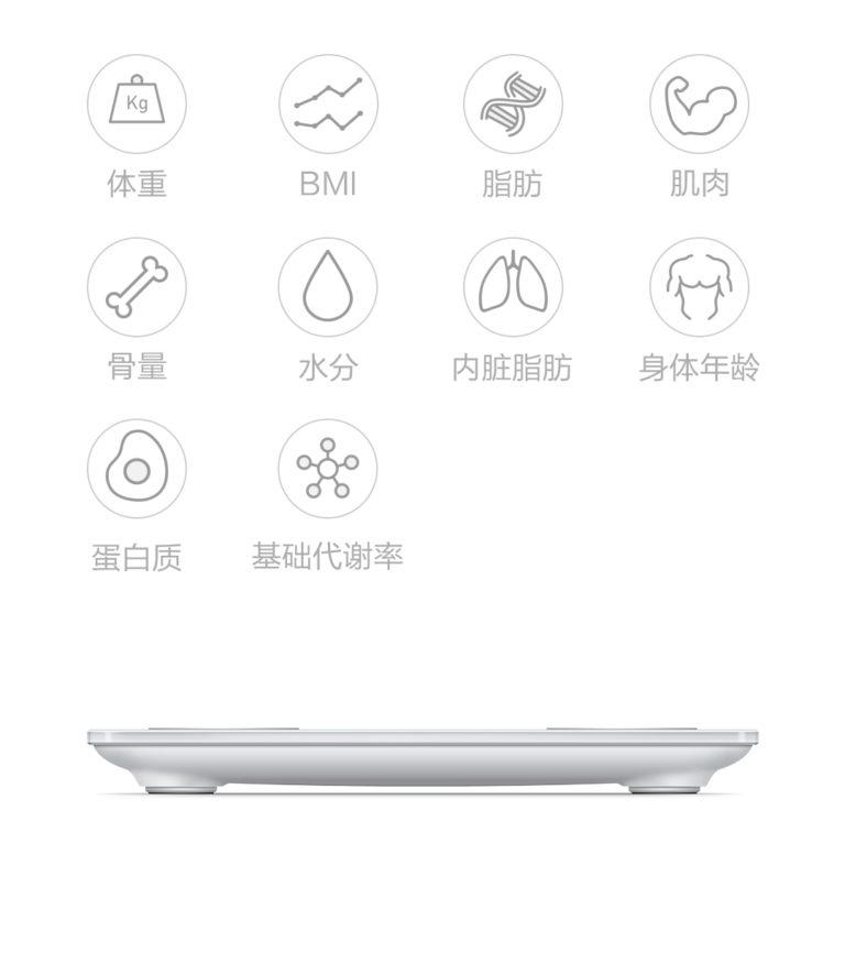 Xiaomi весы