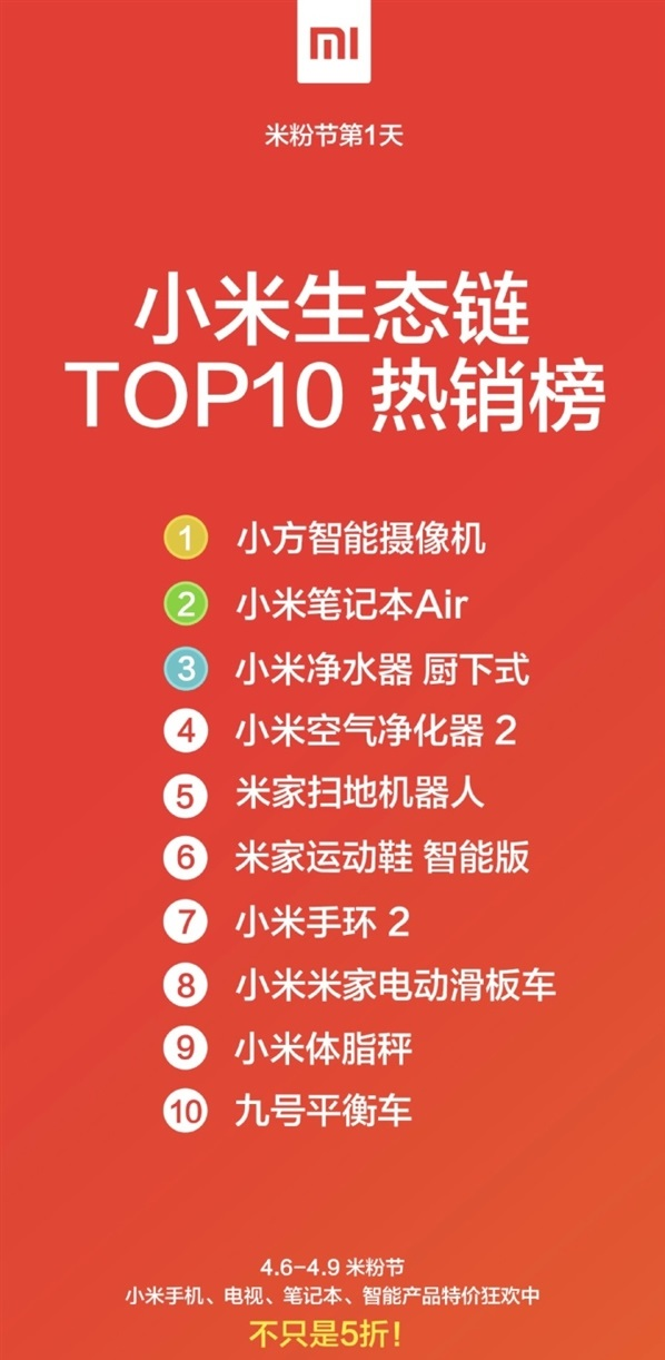 xiaomi top products