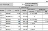 Финансовый отчет LeEco за первый квартал 2017 года