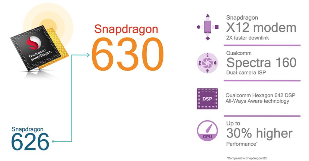Snapdragon 630
