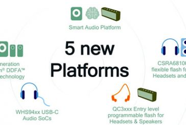 Qualcomm выпустит новые аудио чипы и усилители