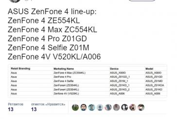 Обновленный Zenfone 4
