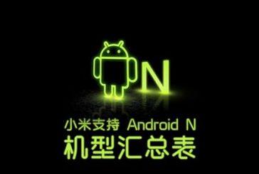 Список устройств Xiaomi которые получат Android Nougat