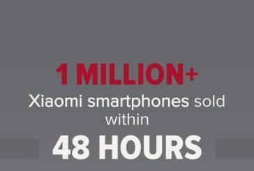 Xiaomi India продали 1 млн смартфонов за 2 дня