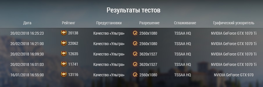 World of Tanks Encore