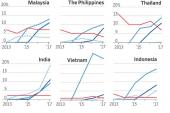 Продажи Apple в Азии существенно снижаются