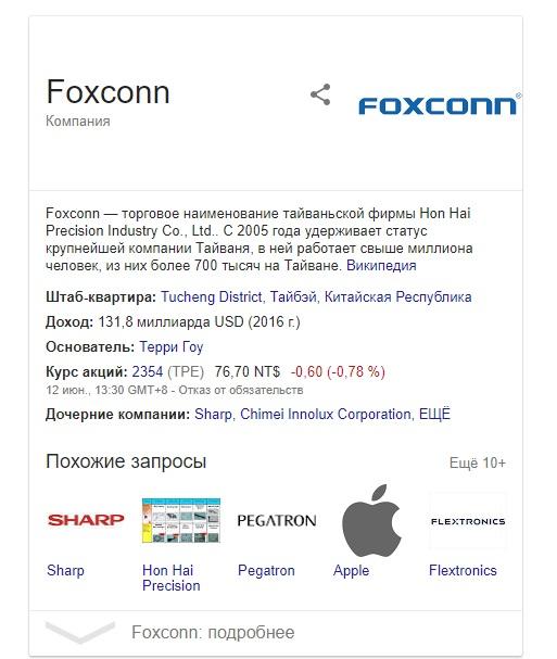 Foxcann corp
