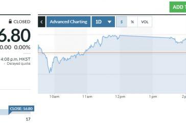 Xiaomi дебютировала на фондовом рынке Гонконга