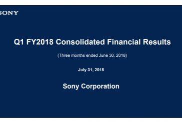 Sony теряет прибыль и позиции на рынке